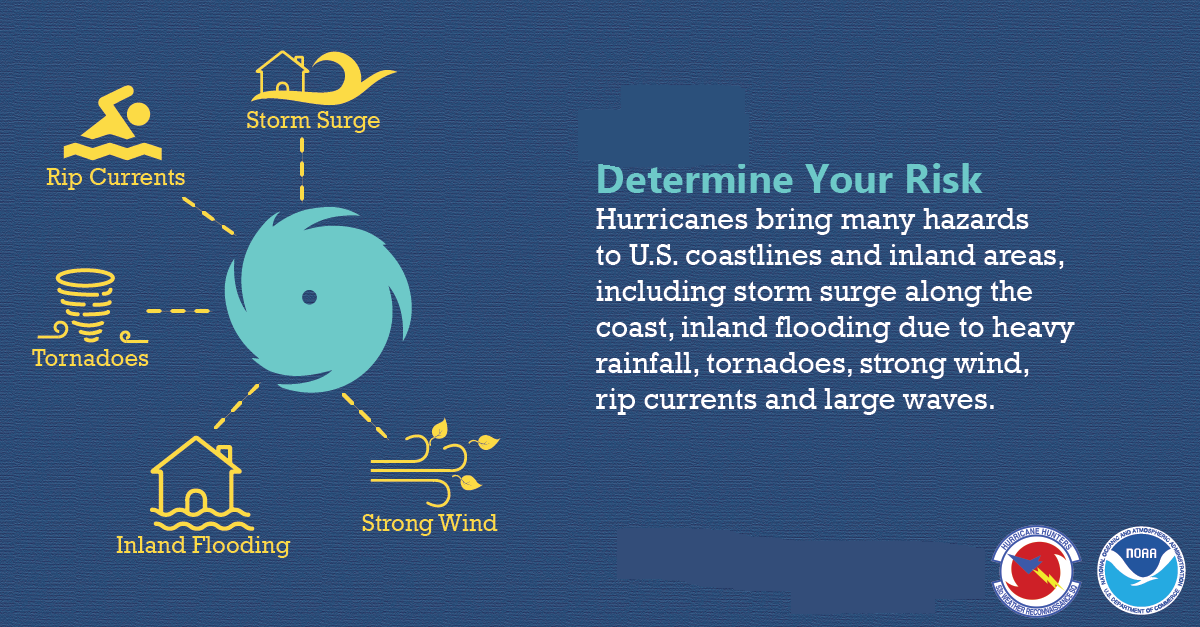 Hurricane Preparedness: Determine Your Risk